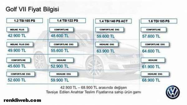 En Yeni Model yeni volkswagen golf