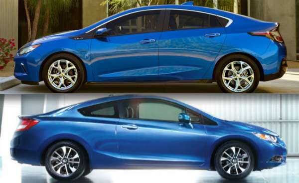 2016 model 2016 honda civic fotosu resmi