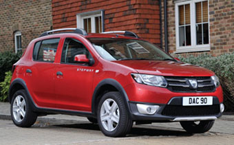 A week with a Dacia Sandero Stepway « Sniff Petrol